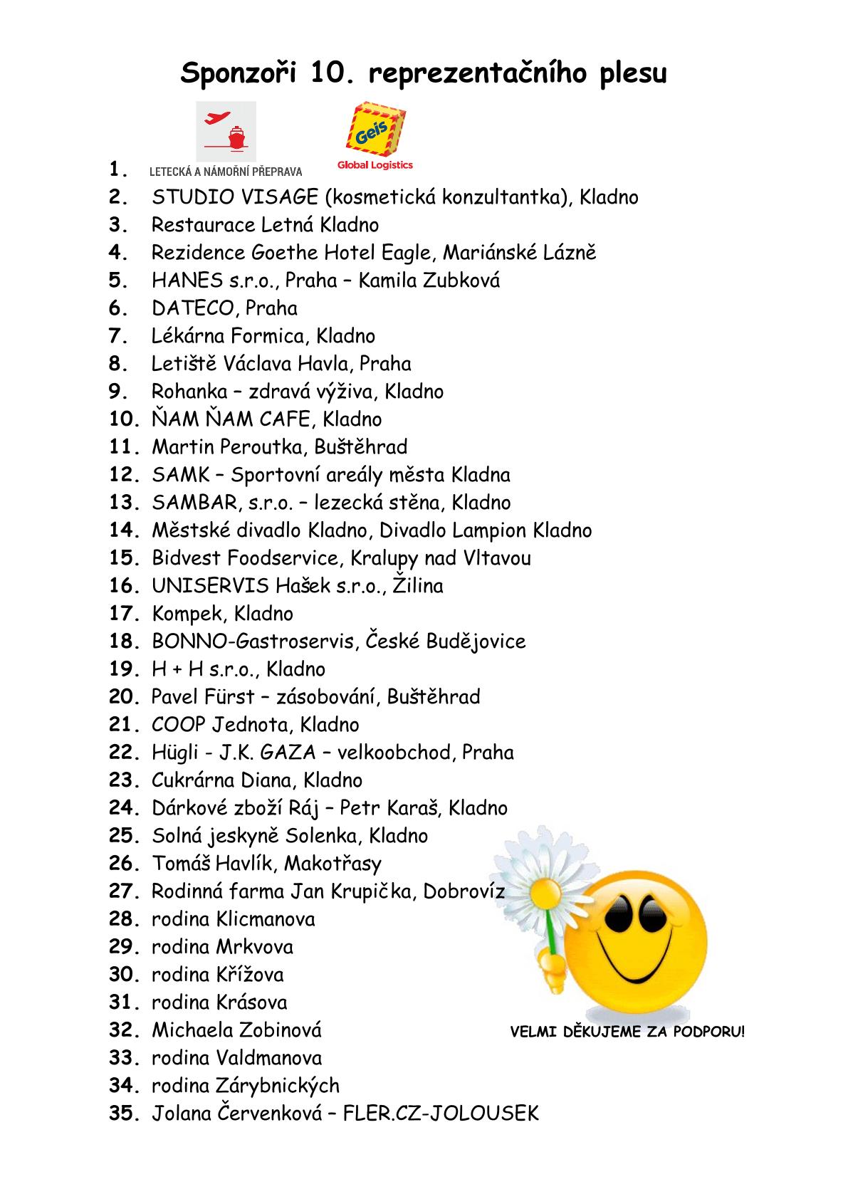 20190320 Sponzoři 10 seznam